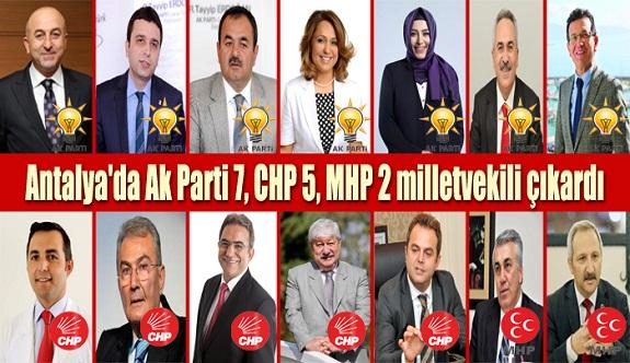 Antalya seçimlerde 2 bölgeye ayrılacak iddiası...!