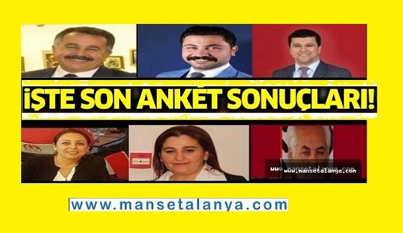 """""""CHP Alanya'da kimi milletvekili adaya görmek istiyorsunuz"""" anket sonucu"""