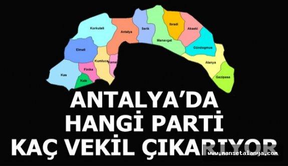 Antalya'da hangi parti kaç vekil çıkarıyor