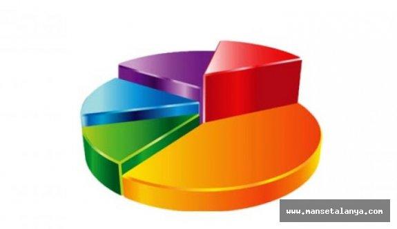 Gündoğmuş Milletvekili seçim sonuçları