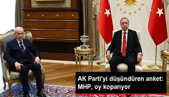 AK Parti'yi tedirgin eden anket: MHP, muhalif olarak AK Parti'den oy koparıyor