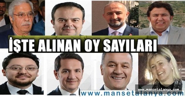 Alanya'da belediye meclisinde ittifakların aldığı oylar açıklandı!
