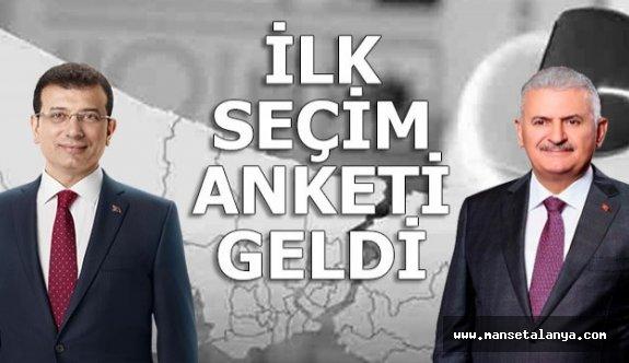 İstanbul için ilk seçim anketi...!