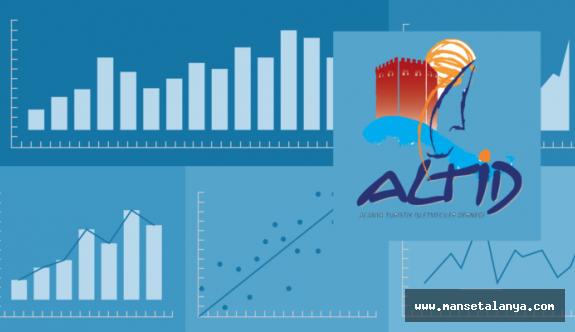 ALTİD Otel Ziyaretçi İstatistikleri Ağustos 2019