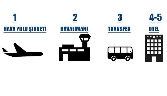 Turizm şirketleri, her bir turist için 5 kere vergi ödeyecek