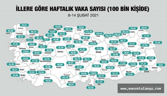 Antalya'nın bir haftalık vaka oranı açıklandı