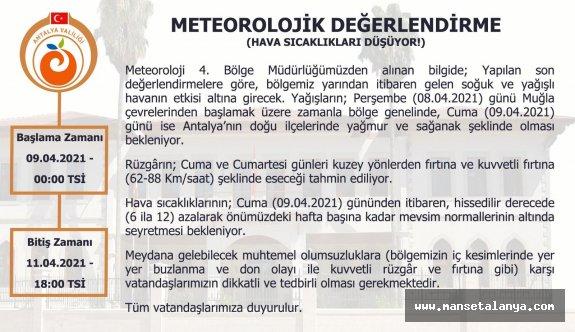 Alanya için meteorolojik uyarı!