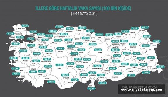 Antalya kırmızı bölgeden uzaklaştı