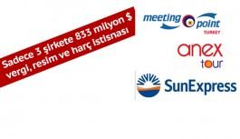 19 turizm şirketine 940 milyon dolarlık istisna