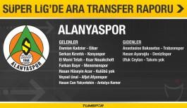 Süper Lig'de Alanyaspor'un ara transfer raporu!